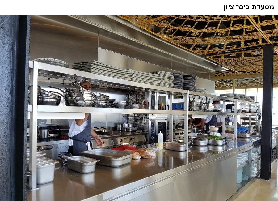 מסעדת כיכר ציון